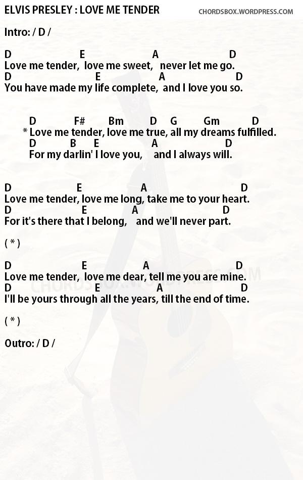 CHORD] LOVE ME TENDER – ELVIS PRESLEY – CHORDSBOX