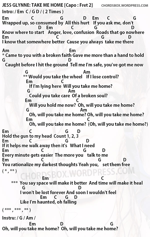 Take me home country roads chords pictures.